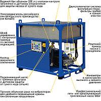Серия АВД Посейдон 30 кВт (500-1000 бар) в исполнении CUBE, фото 2