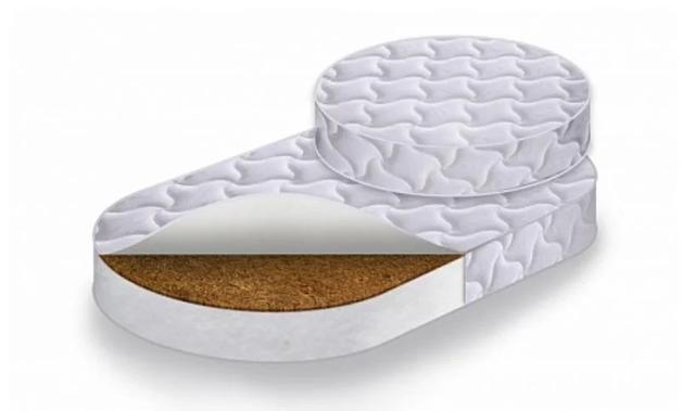 Детские матрасы для овальных и круглых кроваток
