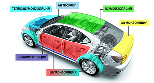 Шумоизоляция автомобиля