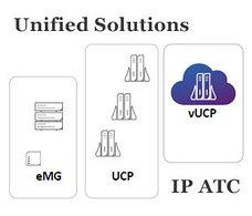 IP АТС и мини-АТС