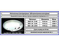 Светодиодный светильник LED потолочный накладной (12, 16 и 20 ватт)
