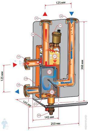 Гидравлические стрелки Meibes Поколение 8 (MeiFlow S BG) до 85 кВт DN 25, фото 2