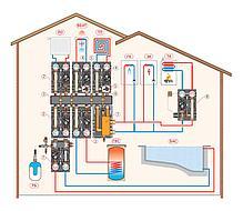 Распределительные коллекторы для насосных групп системы отопления  meibes MeiFlow Top S - 3 контур., фото 3