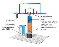 Система умягчения воды для дома/коттеджа до 2м3/ч