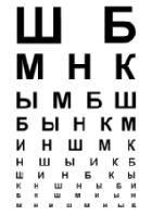Осмотр офтальмолога для формы 086