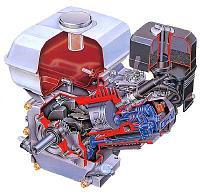 Двигатель – сердце электростанции
