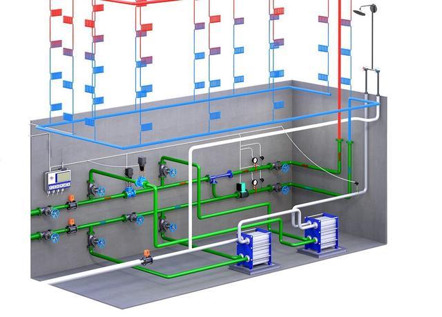 системы водоснабжения предприятия цена
