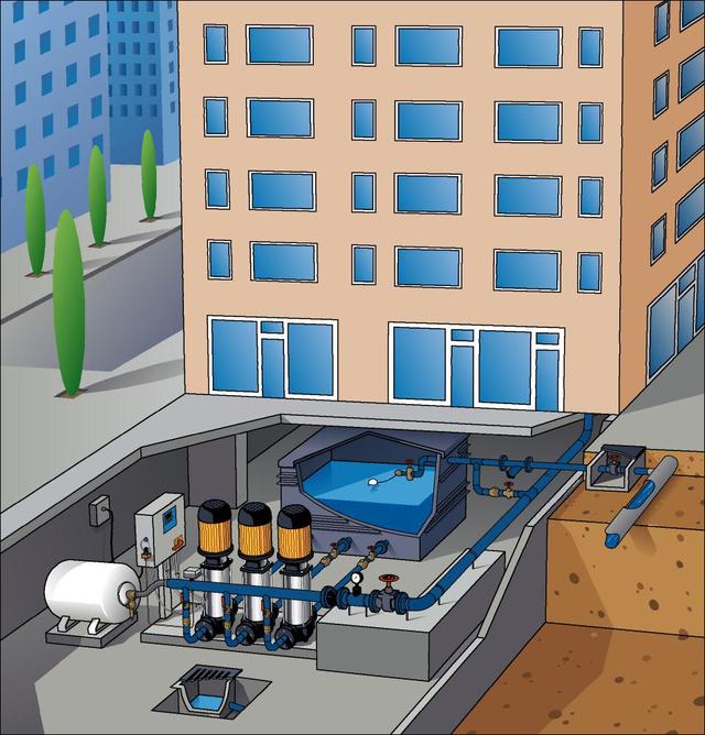 система водоснабжения здания заказать