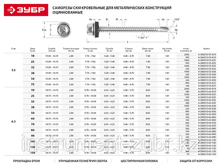 Саморезы СКМ кровельные, 50 х 6.3 мм, 200 шт, для металлических конструкций, ЗУБР, фото 2