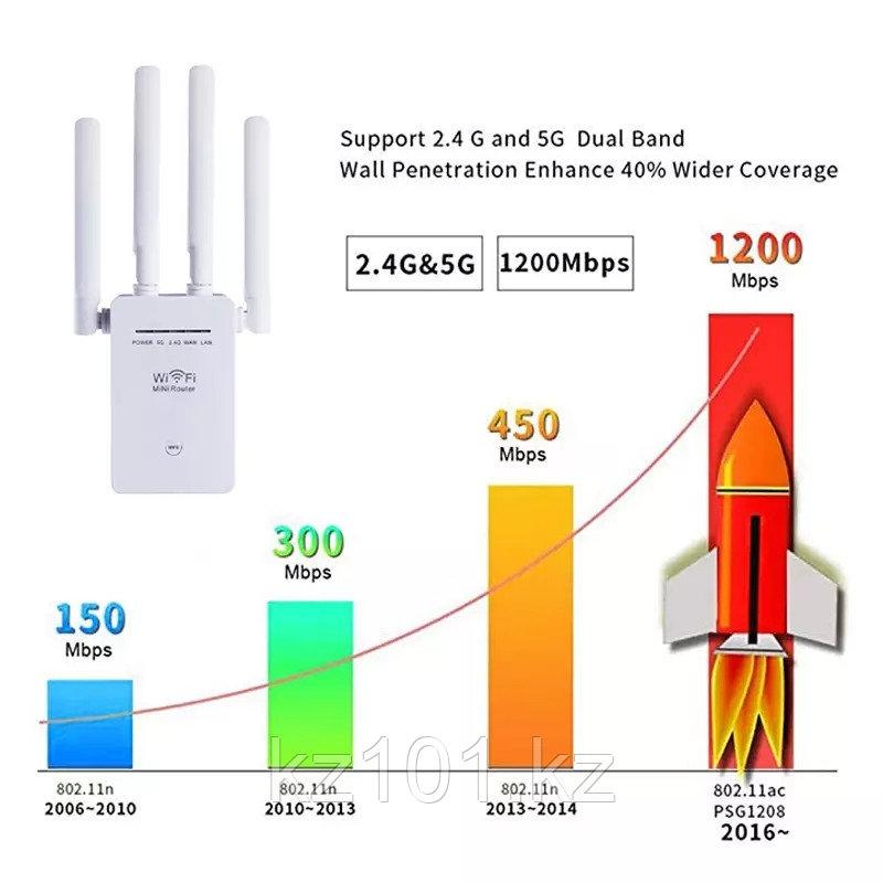 Усилитель  Wi-Fi Repeater/Router/AP