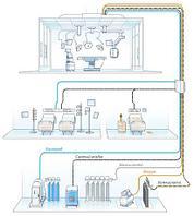 Медицинское газоснабжение