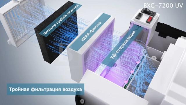 высокоскоростная сушилка для рук bxg 7200 new UV
