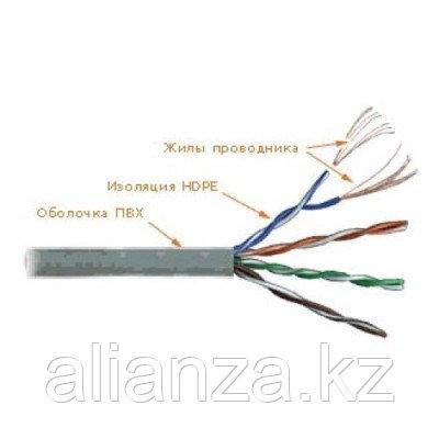 Витая пара Lanmaster LAN-5EUTP-PT-GY