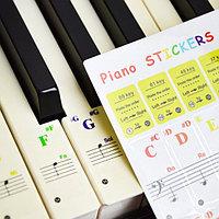 Цветные нотные наклейки для пианино на 88 клавиш