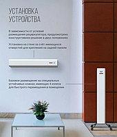 Рециркулятор воздуха Air Max (2 лампы по 30 Вт)