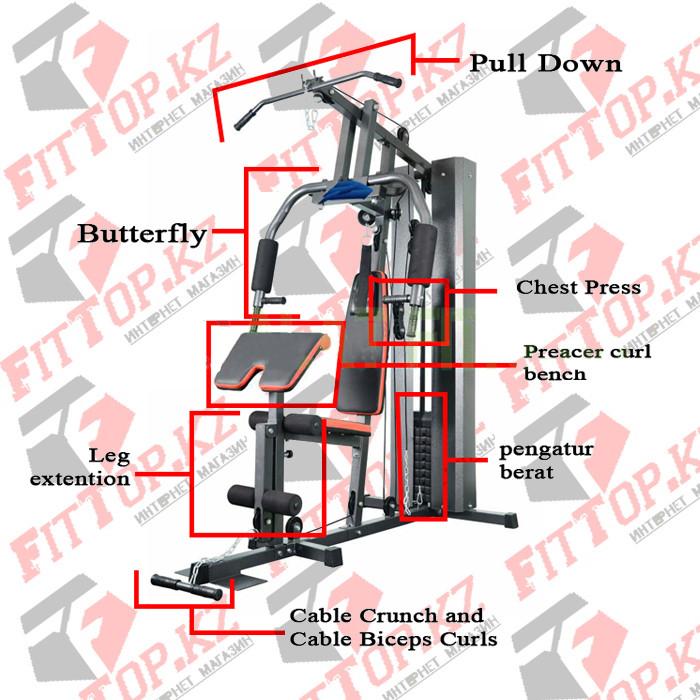 Многофункциональный силовой тренажер Home Gym F-8012 - фото 3