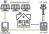 """Сетевая солнечная станция """"Tuki - 1"""", фото 3"""