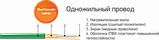 Одножильный нагревательный мат 12,0м² МНО-12,0-1920Вт, фото 2