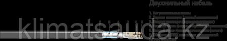 Нагревательный кабель СН-28-300 Вт (10,7 м) - фото 2