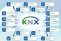 Умный дом на системе KNX