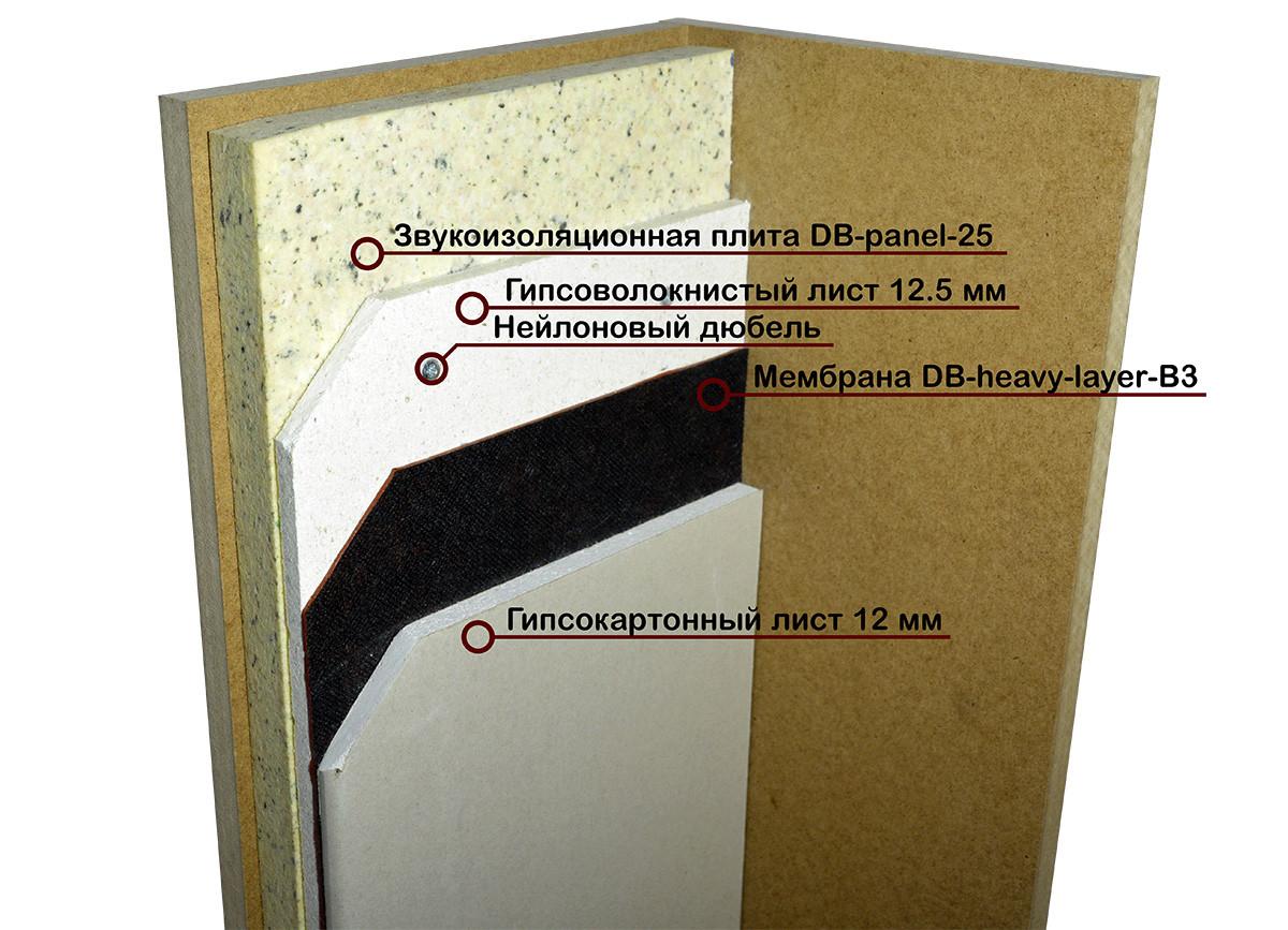 Бескаркасная звукоизоляция стен БК-Стандарт - фото 2