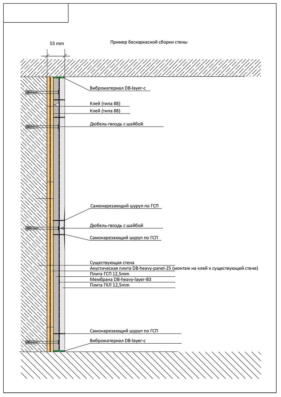 Бескаркасная звукоизоляция стен БК-Стандарт - фото 3