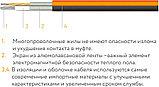 Теплый пол Теплолюкс ProfiRoll 1080-62,5, фото 4