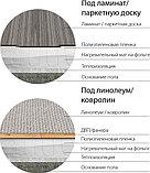 Теплый пол Теплолюкс Alumia 900-6,0, фото 3
