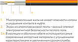 Теплый пол Теплолюкс ProfiRoll 2700-153,0, фото 4
