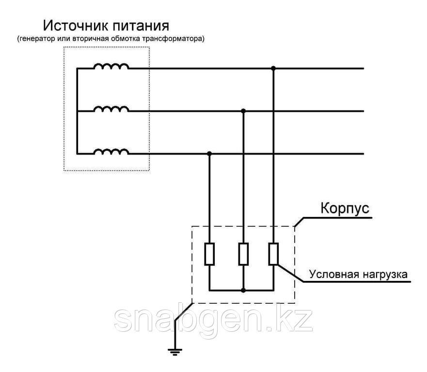 Изолированная нейтраль с трансформатором до 45 кВт