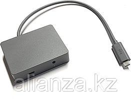 USB камеры для конференций
