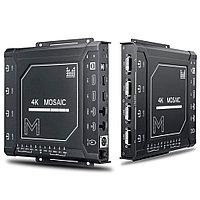 Magnimage MIG-F4 для управления видео стенами до 4-х панелей с разрешением до 4К
