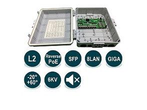 WI-PMS310GFR-O уличный управляемый гигабитный L2 коммутатор, фото 2