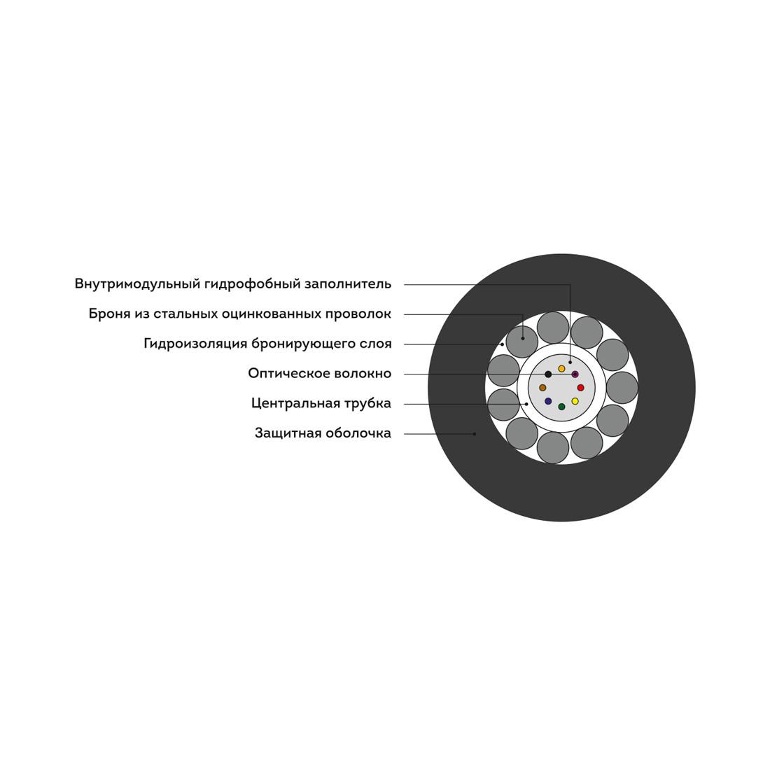 Кабель оптоволоконный ИКБ-Т-А24-2.7кН