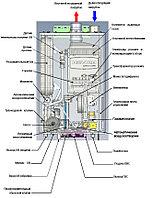 Котел газовый Navien Ace-35 K