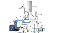 Системы водоснабжения и водоотведения , фото 3