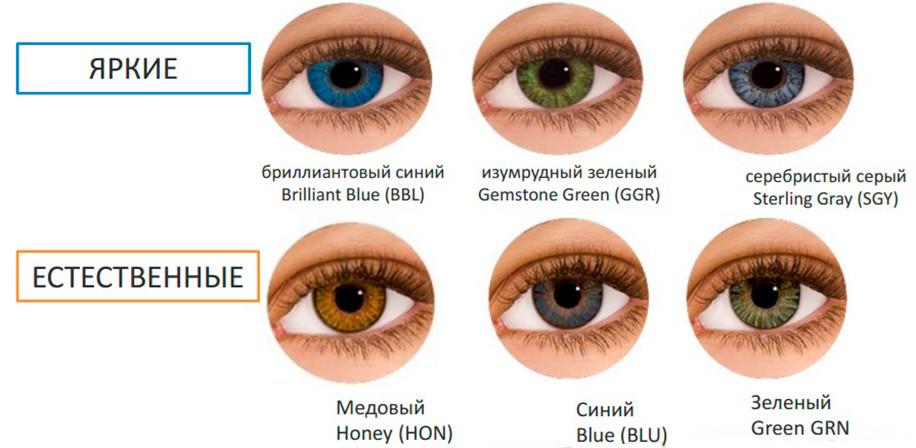 Цветные контактные линзы AIR OPTIX COLORS - фото 4