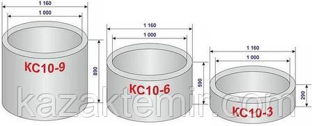 КС 10.6 форма разборная (3 мм), фото 2
