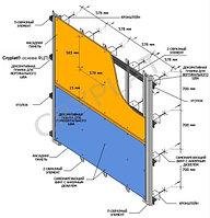Фибро-цементная плита (ФЦП)