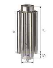 Конвектор 0.5 нержавейка 115