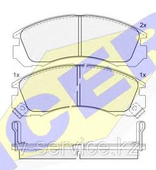 Тормозные колодки GROSS-085(REMSA 354.02)