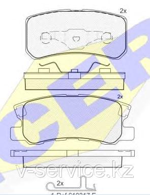 Тормозные колодки GROSS-251(REMSA 803.02)
