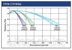 Тяговый аккумулятор Ventura VTG 06 170 (6В, 170Ач), фото 2