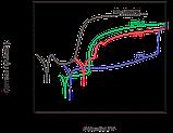 Одноканальный потенциостат CS, фото 8