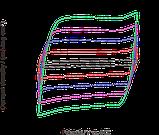 Одноканальный потенциостат CS, фото 9