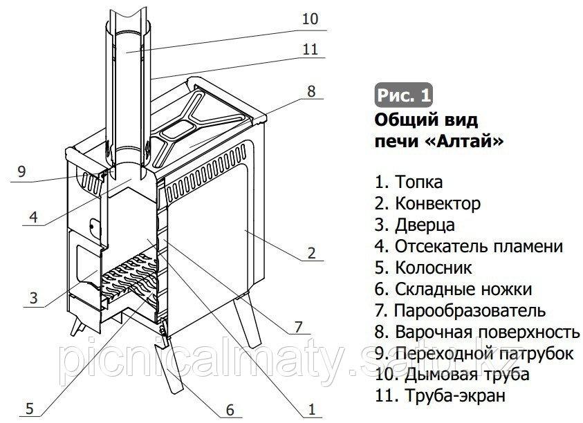 Парогенерирующая дровяная печь Алтай для мобильной бани - фото 2
