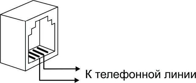 Подключение SpRecord, Купить SPRECORD в Астане Павлодаре Алматы Казахстане