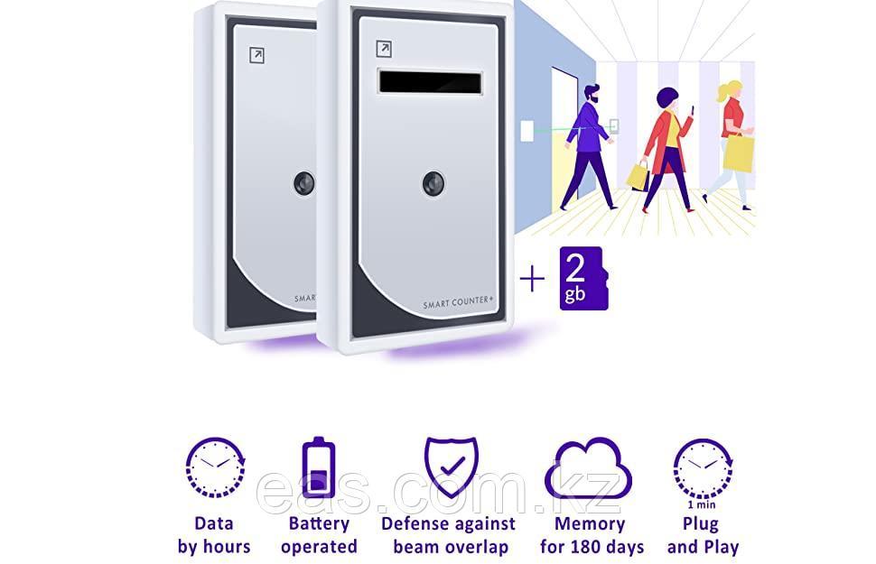 Smart Counter ДАТА. Инфракрасный горизонтальный счетчик посетителей с памятью 180 дней и почасовой статистикой
