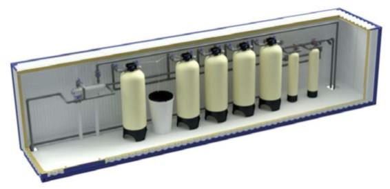 Блочно-модульные станции очистки воды AWT Серия А (Advanced)
