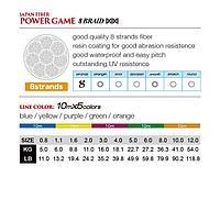 Леска плетеная Tokuryo Power Game PE 8X (120531=Orange (оранжевый), 150 м 0,181мм)